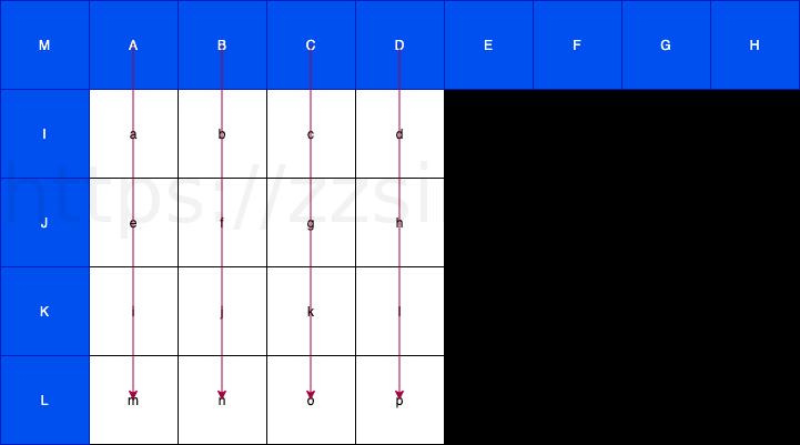 pred_vertical