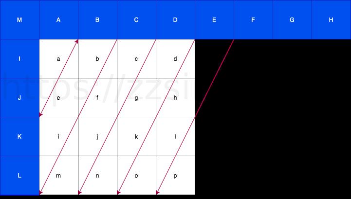 vertical-left