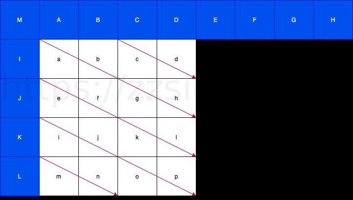 horizontal-down
